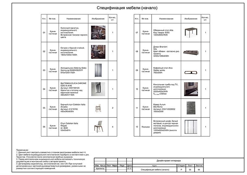Спецификация мебели