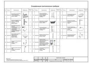 Спецификация сантехнических приборов