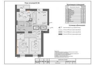 План потолков - рабочие чертежи дизайн проекта